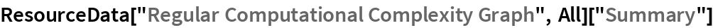 "ResourceData[""Regular Computational Complexity Graph"", All][""Summary""]"