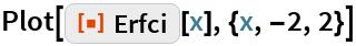 """Plot[ResourceFunction[""""Erfci""""][x], {x, -2, 2}]"""