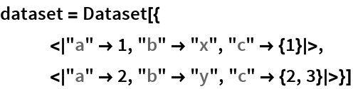 "dataset = Dataset[{    <|""a"" -> 1, ""b"" -> ""x"", ""c"" -> {1}|>,    <|""a"" -> 2, ""b"" -> ""y"", ""c"" -> {2, 3}|>}]"