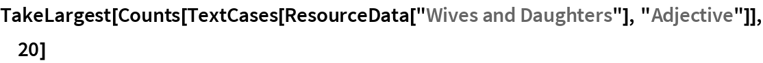 """TakeLargest[  Counts[TextCases[ResourceData[""""Wives and Daughters""""], """"Adjective""""]], 20]"""