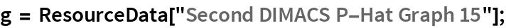 """g = ResourceData[""""Second DIMACS P-Hat Graph 15""""];"""