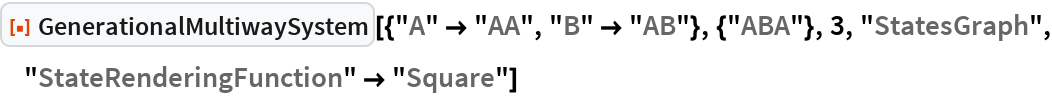 """ResourceFunction[  """"GenerationalMultiwaySystem""""][{""""A"""" -> """"AA"""", """"B"""" -> """"AB""""}, {""""ABA""""}, 3, """"StatesGraph"""", """"StateRenderingFunction"""" -> """"Square""""]"""