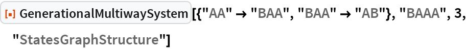 """ResourceFunction[  """"GenerationalMultiwaySystem""""][{""""AA"""" -> """"BAA"""", """"BAA"""" -> """"AB""""}, """"BAAA"""", 3, """"StatesGraphStructure""""]"""