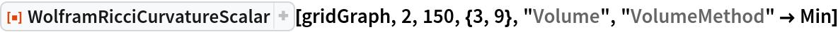 """ResourceFunction[  """"WolframRicciCurvatureScalar""""][gridGraph, 2, 150, {3, 9}, """"Volume"""", """"VolumeMethod"""" -> Min]"""