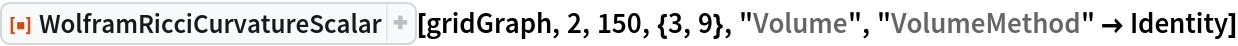"""ResourceFunction[  """"WolframRicciCurvatureScalar""""][gridGraph, 2, 150, {3, 9}, """"Volume"""", """"VolumeMethod"""" -> Identity]"""