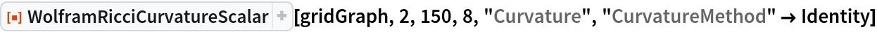 "ResourceFunction[  ""WolframRicciCurvatureScalar""][gridGraph, 2, 150, 8, ""Curvature"", ""CurvatureMethod"" -> Identity]"