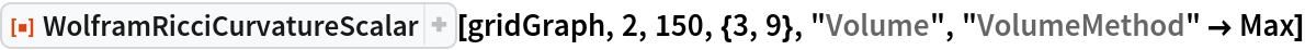 """ResourceFunction[  """"WolframRicciCurvatureScalar""""][gridGraph, 2, 150, {3, 9}, """"Volume"""", """"VolumeMethod"""" -> Max]"""