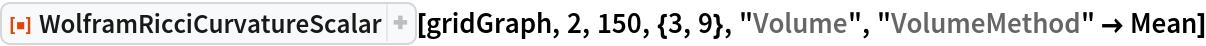 """ResourceFunction[  """"WolframRicciCurvatureScalar""""][gridGraph, 2, 150, {3, 9}, """"Volume"""", """"VolumeMethod"""" -> Mean]"""