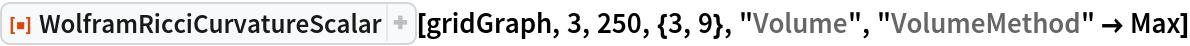 """ResourceFunction[  """"WolframRicciCurvatureScalar""""][gridGraph, 3, 250, {3, 9}, """"Volume"""", """"VolumeMethod"""" -> Max]"""