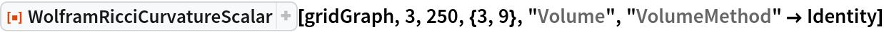 """ResourceFunction[  """"WolframRicciCurvatureScalar""""][gridGraph, 3, 250, {3, 9}, """"Volume"""", """"VolumeMethod"""" -> Identity]"""