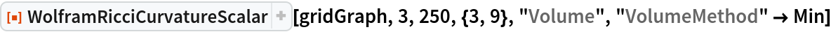 """ResourceFunction[  """"WolframRicciCurvatureScalar""""][gridGraph, 3, 250, {3, 9}, """"Volume"""", """"VolumeMethod"""" -> Min]"""