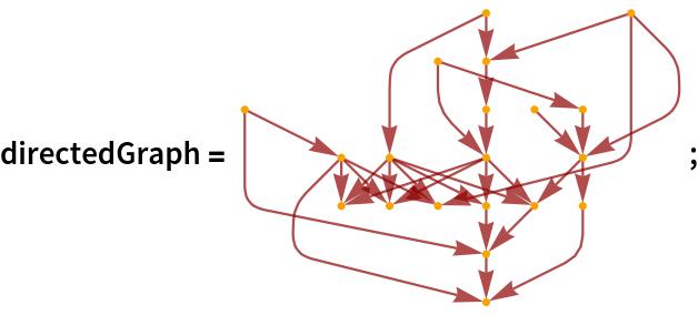 "directedGraph = \!\(\* GraphicsBox[ NamespaceBox[""NetworkGraphics"", DynamicModuleBox[{Typeset`graph = HoldComplete[ Graph[CompressedData["" 1:eJwBUQGu/iFib1JlAgAAABQAAAACAAAAiBDgQC0N7D8Miwlf7rPgP2DD6g69 ErY/vFne0Lkv2D8AYqEgHNmHP0y+xxYqrO0/sBJhl3Rm4T9kbie+Xq3eP6hf tX6aZ88/ki5iaxFR6D/KvOcIEIXvPyB5b3EiyMs/gEqJn4lg3T8W9qyLs0/s P7qg/i7vruI/SMlbtu/k0D9I3gFvCW3tP1AaT8UdINs/TnYI2uGX7z/A7Age bdDiP9B5FJWzMrU/DqNXMXBJ6T+sgi4Z70bmP85zrMZJD+g/cMA/h/uy2T/K qgmYaj/kP1ycpAlxYeo/MJn6j48Euz9cbg+fJinePwzPqiEI19M/Siz/TIYE 6T/4ia6W8rHLP0BF9wTPFcs/riH/Ot0j7D/kWXJEIx/aP6SzChO3t+U/Pmkf 1Khk6z+AomBv3AKAP+Ys8tyO2+Q/SIuN6pq61D85Ap6m ""], { SparseArray[           Automatic, {20, 20}, 0, {            1, {{0, 1, 1, 3, 7, 12, 13, 16, 16, 18, 19, 23, 25, 26, 27,               27, 28, 30, 31, 31, 32}, {{9}, {11}, {14}, {8}, {15}, {              16}, {20}, {2}, {8}, {15}, {16}, {20}, {19}, {2}, {9}, {              18}, {6}, {16}, {9}, {2}, {8}, {15}, {19}, {1}, {4}, {              4}, {19}, {14}, {5}, {18}, {13}, {14}}}, Pattern}], Null}, {EdgeStyle -> { Hue[0, 1, 0.56]}, VertexStyle -> { Directive[ Hue[0.11, 1, 0.97],  EdgeForm[{ Hue[0.11, 1, 0.97],  Opacity[1]}]]}}]]},  TagBox[GraphicsGroupBox[GraphicsComplexBox[CompressedData["" 1:eJxdmAs0lFsbx2cMc3GZGc2YmZKD41upSUihInvnlm50SEUlHF1IQn2OkCLX cupDKEpRSaWSOiVHZpcuKIlKnE5FEXIb19zna+Y17yyeNWs96zf79rz73fv/ PDPanvscd8gRCAQVIoEg9lONCTFPRZNfTPJsNLWdMMnUSWZOY9wmWQgwz5tk 9rT5pSYdLxRMXU/aX9oujY89LZ7p8UnXlcaHxyOYtj6aGp+Up8+P27T5pPtD ncbTn08aj9RL58fjnMb4fsJp8cCp/XnT1pMyPg+a2l+6H+xpzIQiiakjp6q6 p+3nGfjz3LabGVxkLGOe7yOO7yM6ztFLq7MIVjIeyxcPUME5vEb3UI2ujMmZ fpWM48o4n2ZpKBo2KeG8SGJKeDzV4uGHFPH2wNnPA2Y/p+HMUhWbjPMVtvz8 yN7H+pFLDiOXKDh3d4mNjPOJr0t+fmSsXxe5oC5SAefFknhIsH9+5RnFUXWU /DhdZ1W0HKy9tXgXv0Md+ccuv5fVQoQXjpvs3v5GHVVFqLebuxKhs6Dm7NV8 dXT99uLHsz4S4MBqmgItSh1RufFmZv4EeET/nwuH1qmjptu8TZksAuz3tvGn qKijMPnn8+JOiMCG8dX7cx7PQkbMN22bOSKQ2fr9qqvfLNQc49x1s2QCVJGX nHF15aLLS5JD7OzGQC6RU7Uqjo02EIMDs8gjYH591Jq5Q6pI2ECqfTD8A1yZ RdPocGKgoPcmlxO1B8Eac77hTjMl9L2J2TA3vB9A7t7XJTkUtJa"