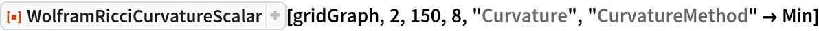 """ResourceFunction[  """"WolframRicciCurvatureScalar""""][gridGraph, 2, 150, 8, """"Curvature"""", """"CurvatureMethod"""" -> Min]"""
