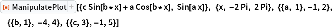 """ResourceFunction[  """"ManipulatePlot""""][{c Sin[b*x] + a Cos[b*x], Sin[a x]},  {x, -2 Pi, 2 Pi}, {{a, 1}, -1, 2}, {{b, 1}, -4, 4}, {{c, 3}, -1, 5}]"""