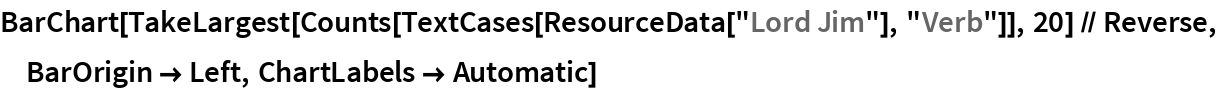"""BarChart[TakeLargest[    Counts[TextCases[ResourceData[""""Lord Jim""""], """"Verb""""]], 20] // Reverse, BarOrigin -> Left, ChartLabels -> Automatic]"""