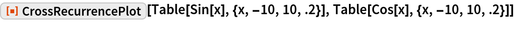 """ResourceFunction[""""CrossRecurrencePlot""""][  Table[Sin[x], {x, -10, 10, .2}], Table[Cos[x], {x, -10, 10, .2}]]"""