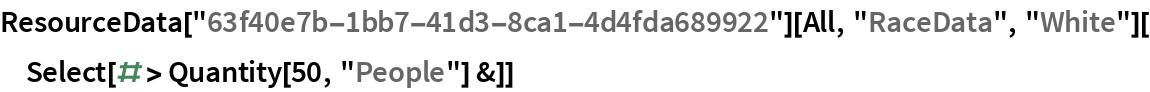 """ResourceData[""""63f40e7b-1bb7-41d3-8ca1-4d4fda689922""""][All, """"RaceData"""", """"White""""][Select[# > Quantity[50, """"People""""] &]]"""