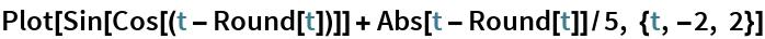 Plot[Sin[Cos[(t - Round[t])]] + Abs[t - Round[t]]/5, {t, -2, 2}]
