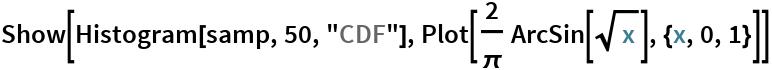 """Show[Histogram[samp, 50, """"CDF""""], Plot[2/\[Pi] ArcSin[Sqrt[x]], {x, 0, 1}]]"""