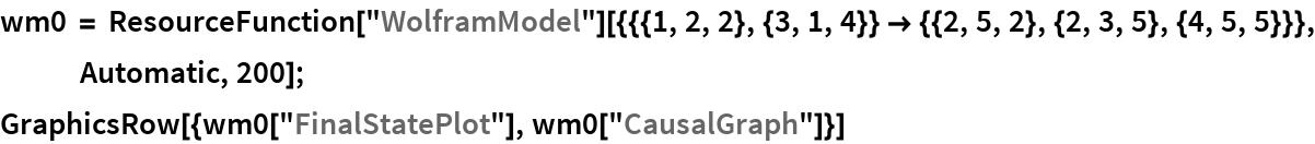 """wm0 = ResourceFunction[     """"WolframModel""""][{{{1, 2, 2}, {3, 1, 4}} -> {{2, 5, 2}, {2, 3, 5}, {4, 5, 5}}}, Automatic, 200]; GraphicsRow[{wm0[""""FinalStatePlot""""], wm0[""""CausalGraph""""]}]"""