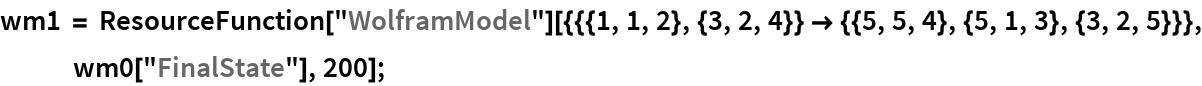 """wm1 = ResourceFunction[     """"WolframModel""""][{{{1, 1, 2}, {3, 2, 4}} -> {{5, 5, 4}, {5, 1, 3}, {3, 2, 5}}}, wm0[""""FinalState""""], 200];"""