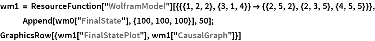 """wm1 = ResourceFunction[     """"WolframModel""""][{{{1, 2, 2}, {3, 1, 4}} -> {{2, 5, 2}, {2, 3, 5}, {4, 5, 5}}}, Append[wm0[""""FinalState""""], {100, 100, 100}], 50]; GraphicsRow[{wm1[""""FinalStatePlot""""], wm1[""""CausalGraph""""]}]"""