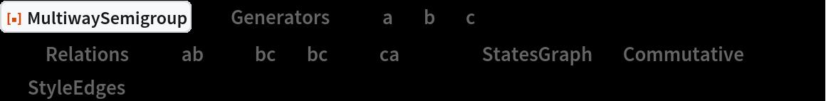 "ResourceFunction[  ""MultiwaySemigroup""][<|""Generators"" -> {""a"", ""b"", ""c""}, ""Relations"" -> {""ab"" <-> ""bc"", ""bc"" <-> ""ca""}|>, 2, ""StatesGraph"", ""Commutative"" -> True, ""StyleEdges"" -> False]"