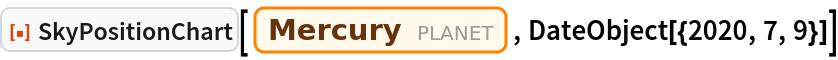 "ResourceFunction[""SkyPositionChart""][Entity[""Planet"", ""Mercury""], DateObject[{2020, 7, 9}]]"