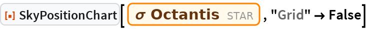 "ResourceFunction[""SkyPositionChart""][Entity[""Star"", ""SigmaOctantis""], ""Grid"" -> False]"
