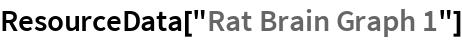 """ResourceData[""""Rat Brain Graph 1""""]"""