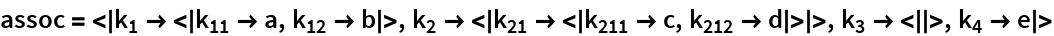 assoc = <|Subscript[k, 1] -> <|Subscript[k, 11] -> a, Subscript[k, 12] -> b|>, Subscript[k, 2] -> <|Subscript[k, 21] -> <|Subscript[k, 211] -> c, Subscript[k, 212] -> d|>|>, Subscript[k, 3] -> <||>, Subscript[k, 4] -> e|>