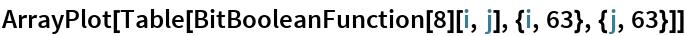 ArrayPlot[Table[BitBooleanFunction[8][i, j], {i, 63}, {j, 63}]]