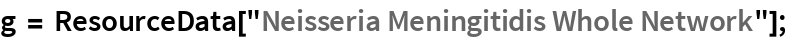 "g = ResourceData[""Neisseria Meningitidis Whole Network""];"