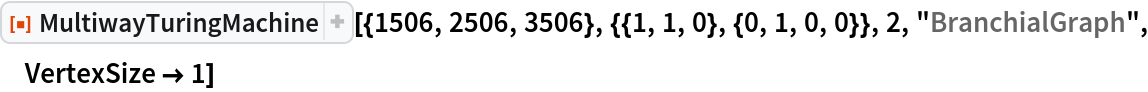 "ResourceFunction[  ""MultiwayTuringMachine""][{1506, 2506, 3506}, {{1, 1, 0}, {0, 1, 0, 0}}, 2, ""BranchialGraph"", VertexSize -> 1]"