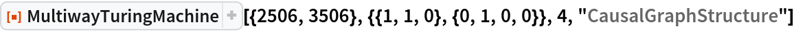 "ResourceFunction[  ""MultiwayTuringMachine""][{2506, 3506}, {{1, 1, 0}, {0, 1, 0, 0}}, 4, ""CausalGraphStructure""]"
