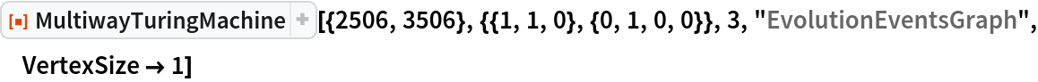"""ResourceFunction[  """"MultiwayTuringMachine""""][{2506, 3506}, {{1, 1, 0}, {0, 1, 0, 0}}, 3, """"EvolutionEventsGraph"""", VertexSize -> 1]"""