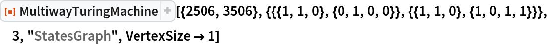 "ResourceFunction[  ""MultiwayTuringMachine""][{2506, 3506}, {{{1, 1, 0}, {0, 1, 0, 0}}, {{1, 1, 0}, {1, 0, 1, 1}}}, 3, ""StatesGraph"", VertexSize -> 1]"