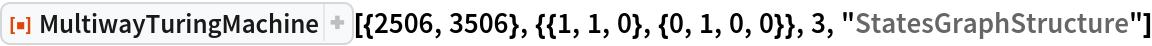 "ResourceFunction[  ""MultiwayTuringMachine""][{2506, 3506}, {{1, 1, 0}, {0, 1, 0, 0}}, 3, ""StatesGraphStructure""]"