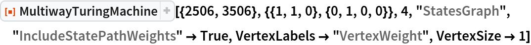"""ResourceFunction[  """"MultiwayTuringMachine""""][{2506, 3506}, {{1, 1, 0}, {0, 1, 0, 0}}, 4, """"StatesGraph"""", """"IncludeStatePathWeights"""" -> True, VertexLabels -> """"VertexWeight"""", VertexSize -> 1]"""