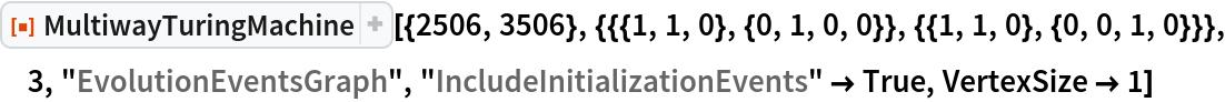 "ResourceFunction[  ""MultiwayTuringMachine""][{2506, 3506}, {{{1, 1, 0}, {0, 1, 0, 0}}, {{1, 1, 0}, {0, 0, 1, 0}}}, 3, ""EvolutionEventsGraph"", ""IncludeInitializationEvents"" -> True, VertexSize -> 1]"