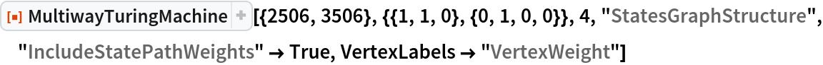 """ResourceFunction[  """"MultiwayTuringMachine""""][{2506, 3506}, {{1, 1, 0}, {0, 1, 0, 0}}, 4, """"StatesGraphStructure"""", """"IncludeStatePathWeights"""" -> True, VertexLabels -> """"VertexWeight""""]"""