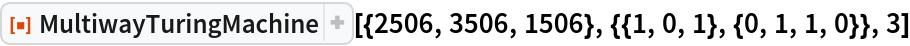 "ResourceFunction[  ""MultiwayTuringMachine""][{2506, 3506, 1506}, {{1, 0, 1}, {0, 1, 1, 0}}, 3]"