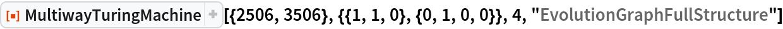 "ResourceFunction[  ""MultiwayTuringMachine""][{2506, 3506}, {{1, 1, 0}, {0, 1, 0, 0}}, 4, ""EvolutionGraphFullStructure""]"
