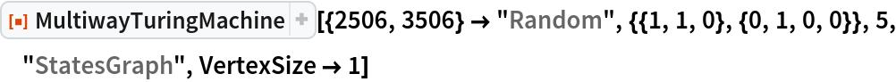 "ResourceFunction[  ""MultiwayTuringMachine""][{2506, 3506} -> ""Random"", {{1, 1, 0}, {0, 1, 0, 0}}, 5, ""StatesGraph"", VertexSize -> 1]"