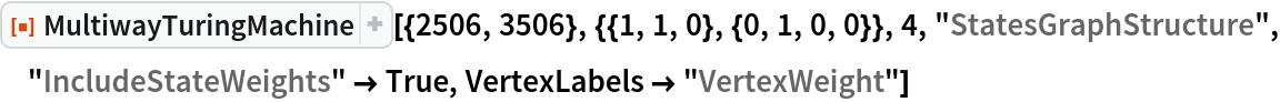 """ResourceFunction[  """"MultiwayTuringMachine""""][{2506, 3506}, {{1, 1, 0}, {0, 1, 0, 0}}, 4, """"StatesGraphStructure"""", """"IncludeStateWeights"""" -> True, VertexLabels -> """"VertexWeight""""]"""