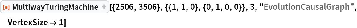 """ResourceFunction[  """"MultiwayTuringMachine""""][{2506, 3506}, {{1, 1, 0}, {0, 1, 0, 0}}, 3, """"EvolutionCausalGraph"""", VertexSize -> 1]"""