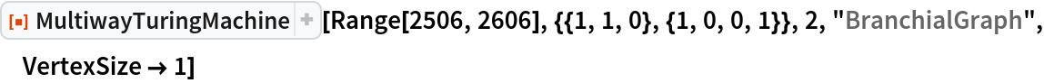 "ResourceFunction[""MultiwayTuringMachine""][  Range[2506, 2606], {{1, 1, 0}, {1, 0, 0, 1}}, 2, ""BranchialGraph"", VertexSize -> 1]"
