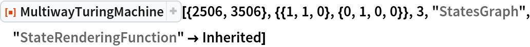 "ResourceFunction[  ""MultiwayTuringMachine""][{2506, 3506}, {{1, 1, 0}, {0, 1, 0, 0}}, 3, ""StatesGraph"", ""StateRenderingFunction"" -> Inherited]"