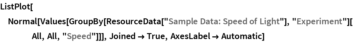 """ListPlot[Normal[   Values[GroupBy[ResourceData[""""Sample Data: Speed of Light""""], """"Experiment""""][All, All, """"Speed""""]]], Joined -> True, AxesLabel -> Automatic]"""