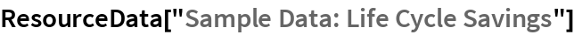 "ResourceData[""Sample Data: Life Cycle Savings""]"